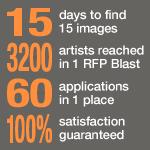 Art Force Stats