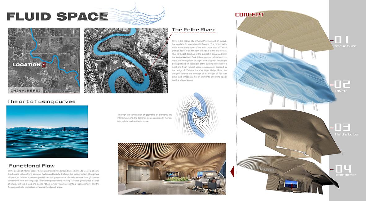 Fluid Space