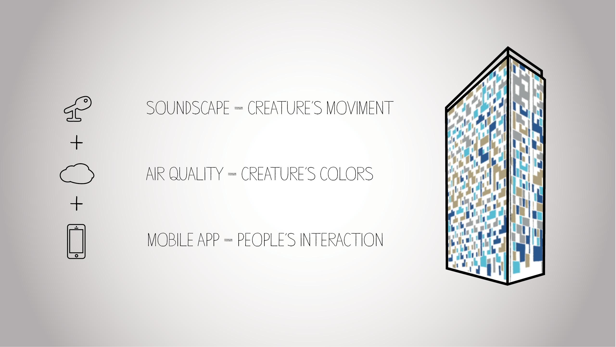 Light Creature – Interactive Facade