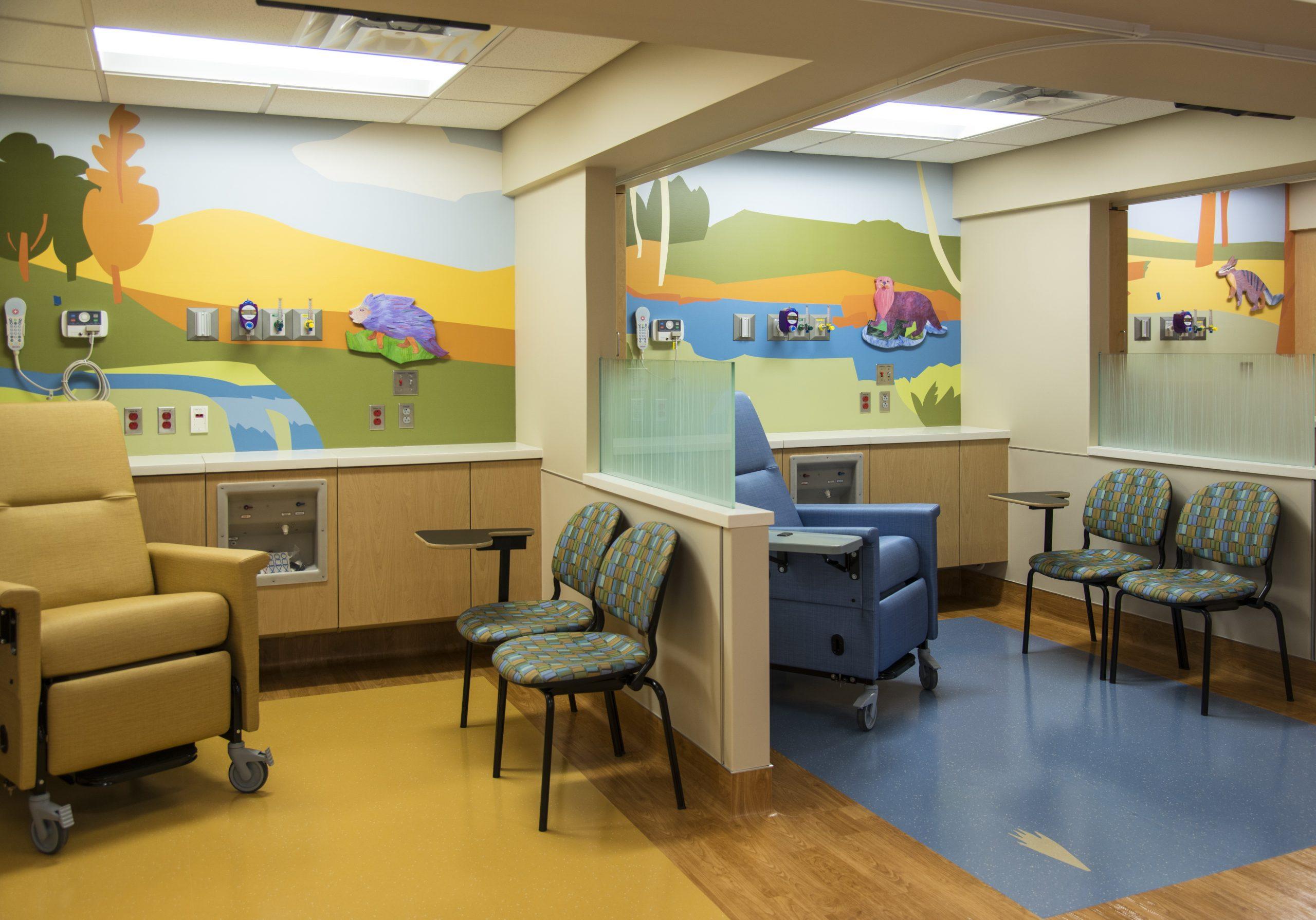 Nephrology at Children's Health